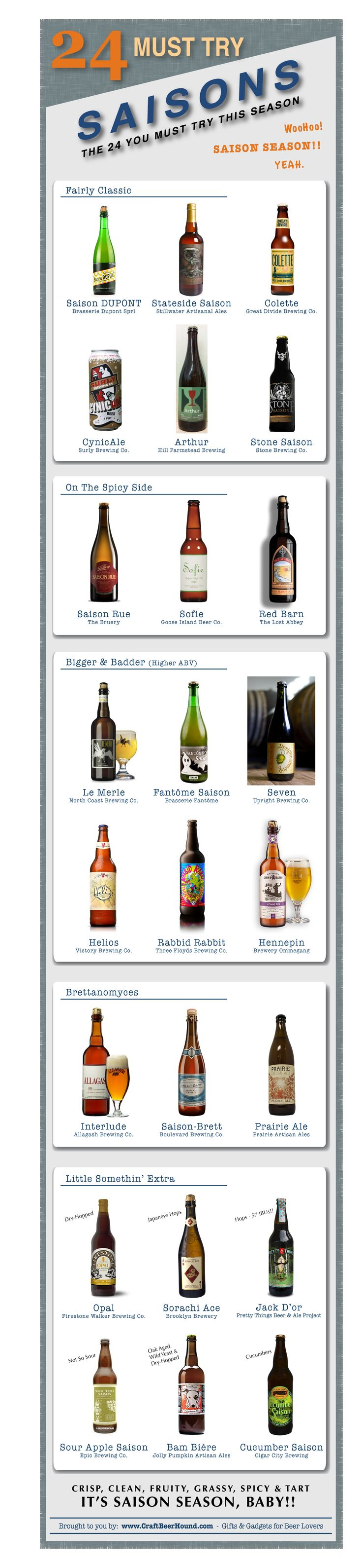 Here are the 24 Best Saisons you MUST try this year!