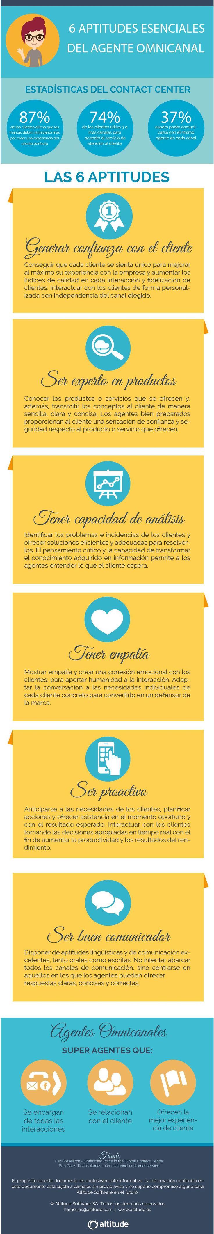 6 aptitudes esenciales en Agente Omnicanal #infografia