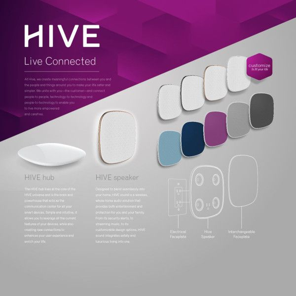 The multi-tasking Hive might be the only device you'll need: from security to audio to thermostat.