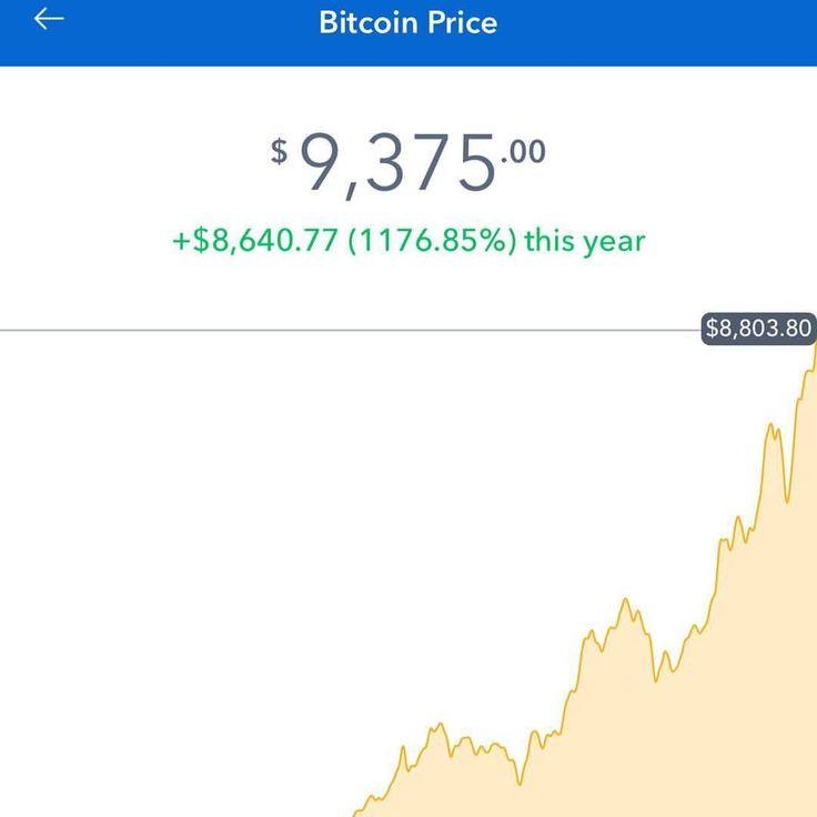 Best  Btc Value Ideas On   Bitcoin Value Price Of