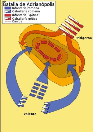 A Batalha de Adrianópolis (378) travada entre exército romano e tribos germânicas (ostrogodos e visigodos), ocorreu em Adrianópolis (Turquia) e resultou numa vitória decisiva para os godos. 20.000 soldados do império romano, além de o próprio imperador Valente, capitães, tribunos, altos funcionários do palácio e generais pereceram no combate. Os bárbaros acumularam tanto poder que, em 410, saquearam a própria Roma prenunciando o colapso do Império Romano do Ocidente.
