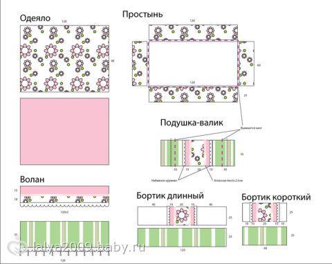 Бортики в кроватку - на бэби.ру