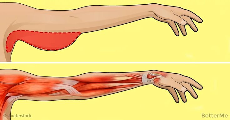how to build arm muscle with weights