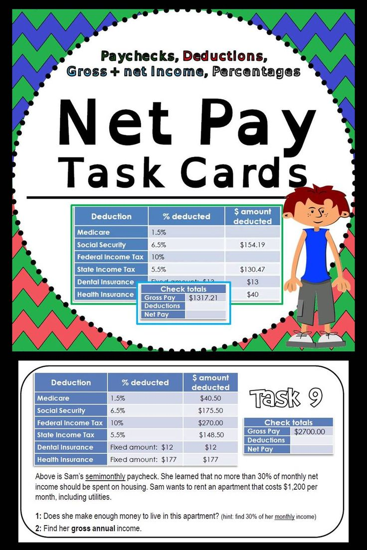 Students practice finding percentages of gross weekly, biweekly, semimonthly and monthly incomes to find total deduction amounts and net incomes. Some questions ask students to find annual income based on the gross and net amounts shown in a paycheck. You can see the full product in the preview. There are 10 task cards, 2 per page, and a total of 36 questions for students to answer. A student answer sheet and answer key are included.