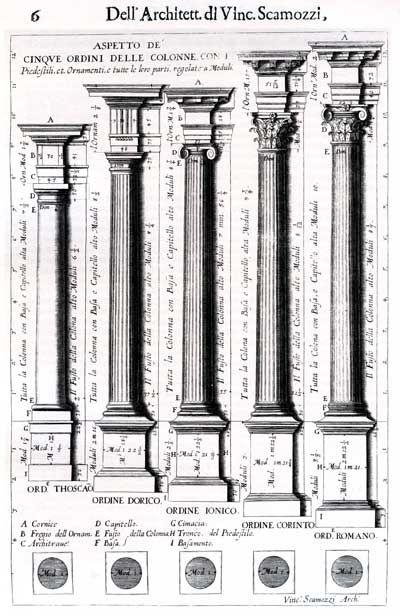 Scamozzi - Representación de los cinco órdenes - La idea dell'architettura universale