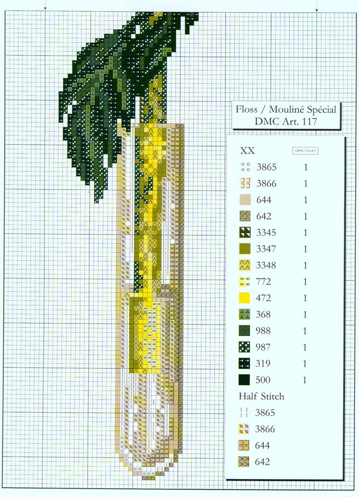 Cross stitch *<3* Point de croix PART 2