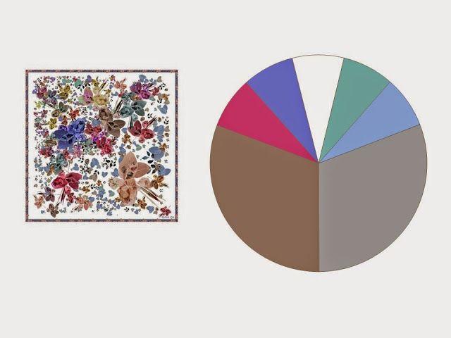 Kapsle Šatní skříň Projekt 333: Kombinace 2 barevná schémata Capri šátek | Vivienne Files
