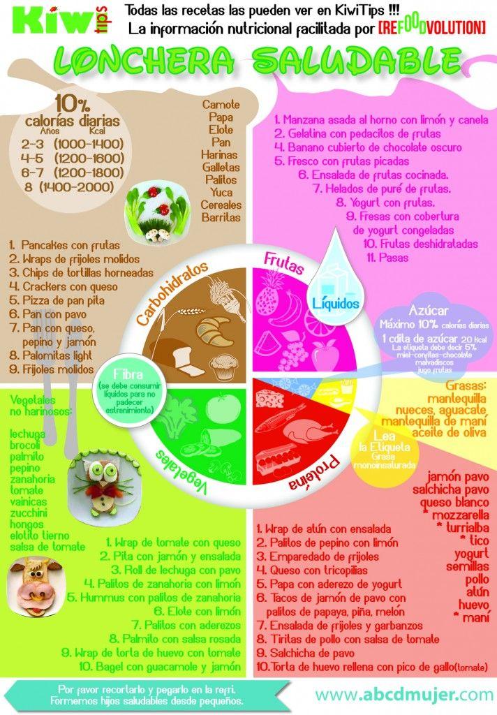 lonchera saludable Más info en www.abcmama.com                              …