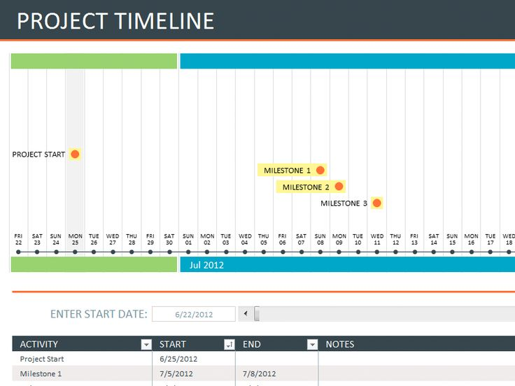 Best Project Timeline Template Ideas On Pinterest Timeline - Excel template timeline project management