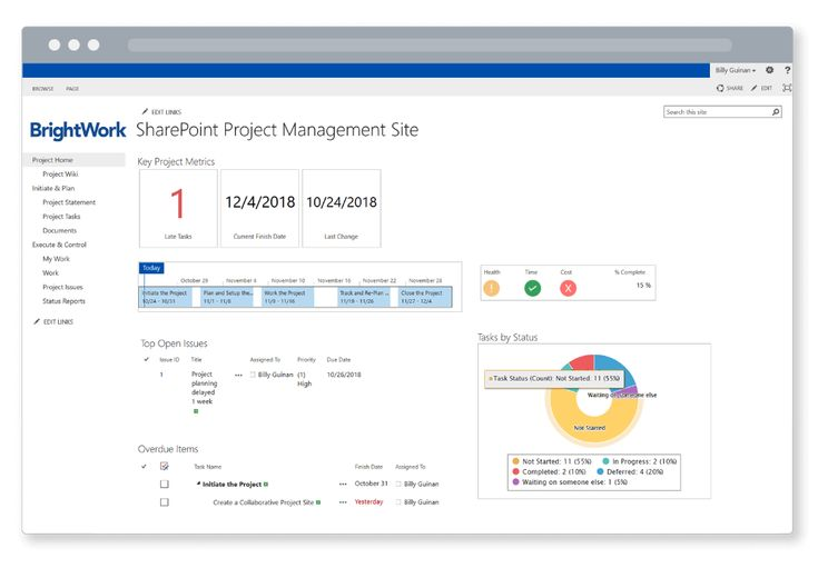 Free Sharepoint Project Management Templates In 2020 Project Management Templates Sharepoint Project Management