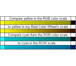 Best Color Classification Systems Images On   Color