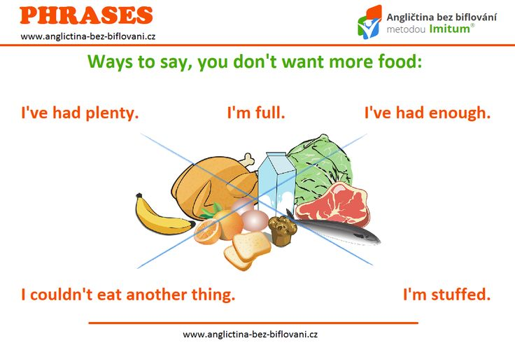 Jídlo je sice krásná věc, ale jelikož i v jídle je třeba dodržovat určitou střídmost, nabízíme vám anglické fráze, kterými lze jídlo odmítnout. 🚫🍕🍔❌ #anglictina #fraze #jidlo