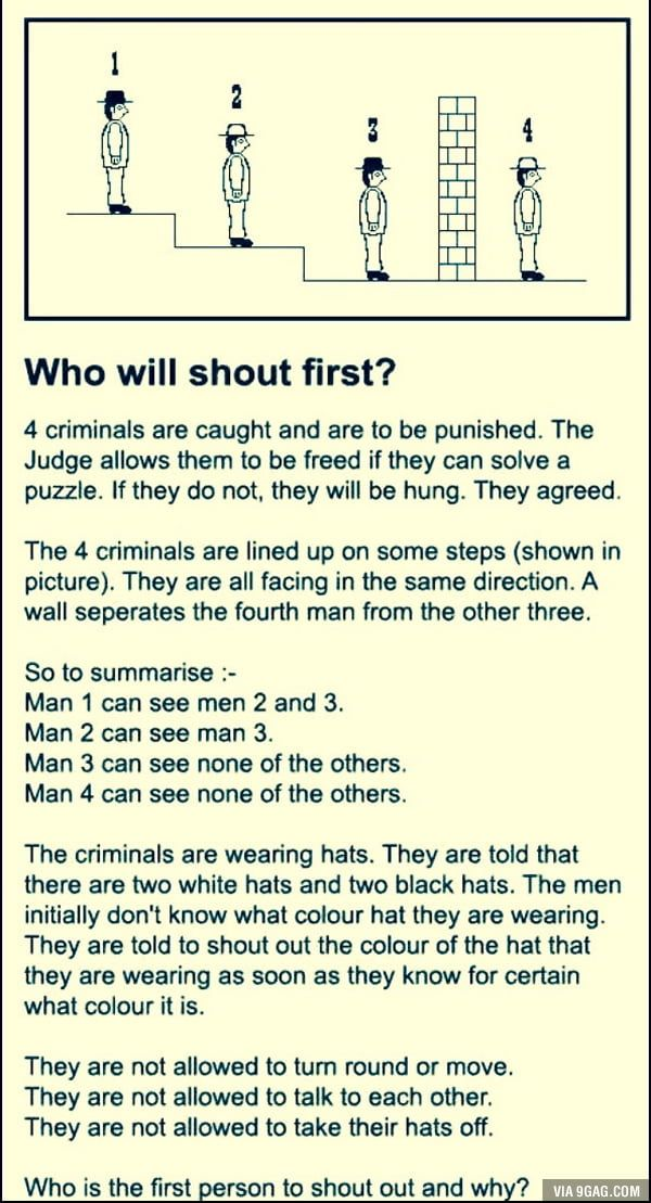Google Hat Riddle Answer