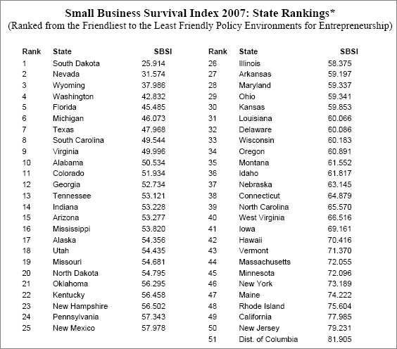 SMALL BUSINESS LIST IN INDIA PDF DOWNLOAD