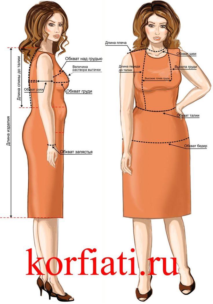 Выкройка платья на большой размер - мерки