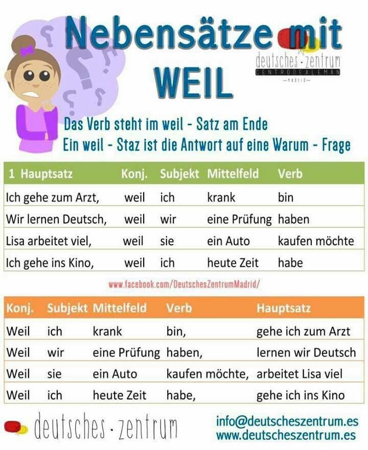897 best German images on Pinterest | German language, German words ...