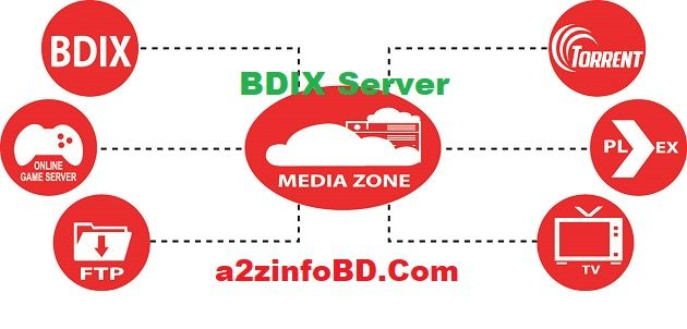 All BDIX Connected FTP Servers List in Bangladesh | www a2zinfo24