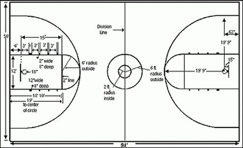 Best 25 backyard basketball court ideas on pinterest for Home basketball court dimensions