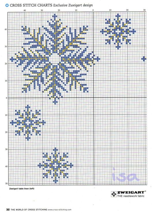 Cross-stitch Snowflakes... no color chat available, just use the pattern chart as your color guide..    http://tymannost.gallery.ru/watch?ph=bySI-ePUd7