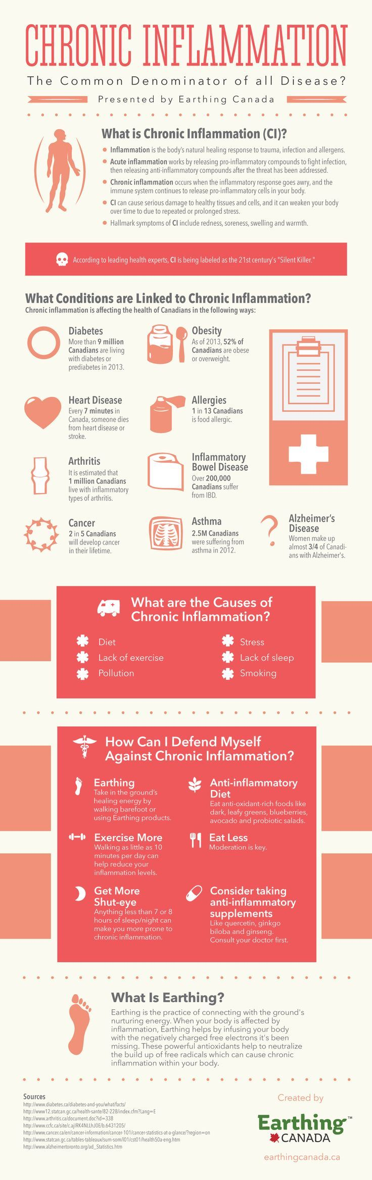 Good info about pain/inflammation and benefits of herbs, sleep, etc. Lots of good infographics.