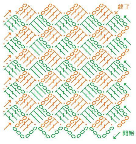 天然生活ポットマット応用編み図