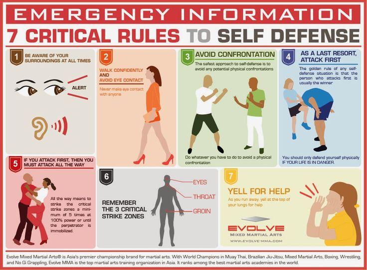 7 Critical Rules To Self Defense #MasterManhood