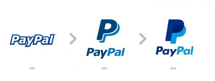 Paypal logo redesign. Current iteration