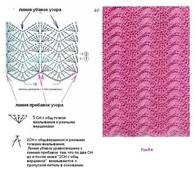 crochet beauty dress with zigzag shape | make handmade, crochet, craft