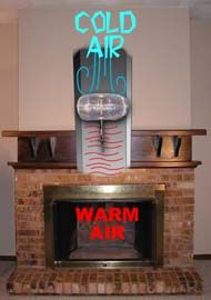 Chimney balloon. Keep cold air from entering an unused fireplace. Cut heating costs.
