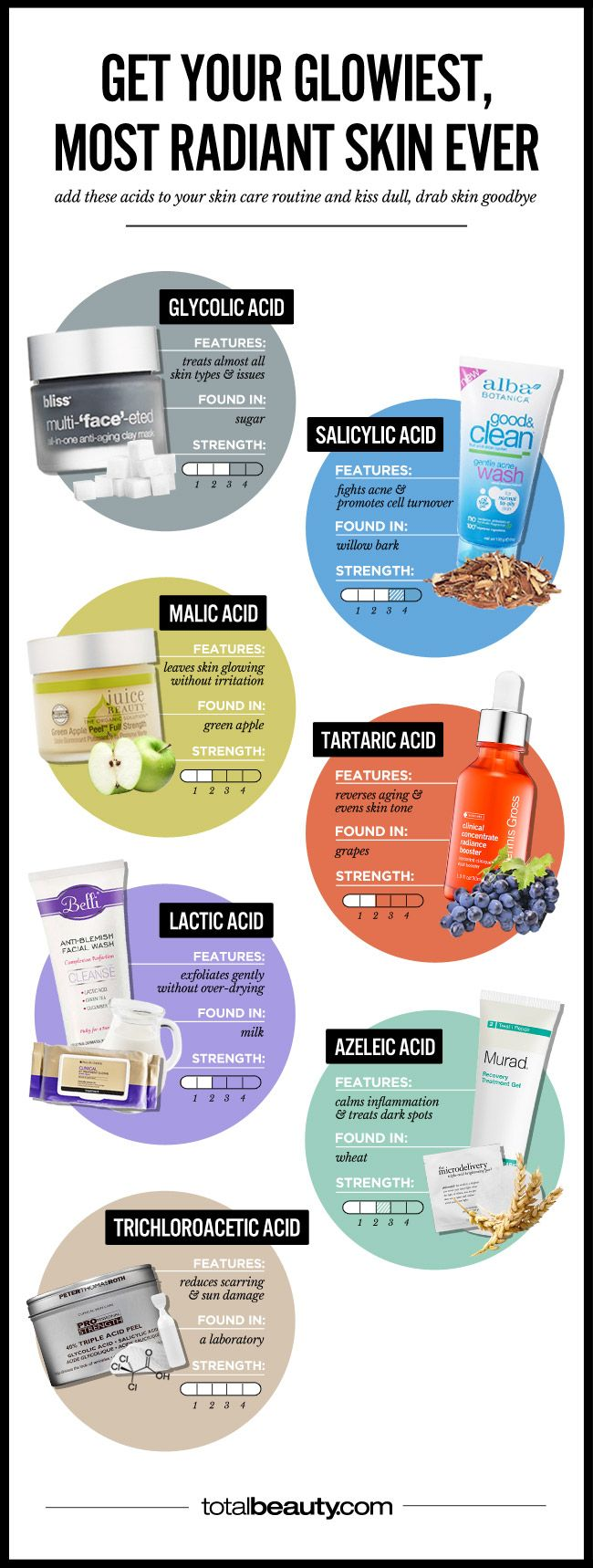 Different acids for glowing skin...worth a try?