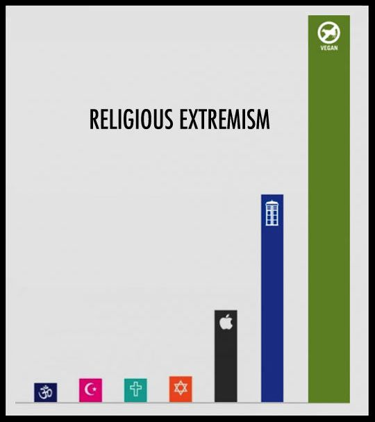 Extremism In Numbers