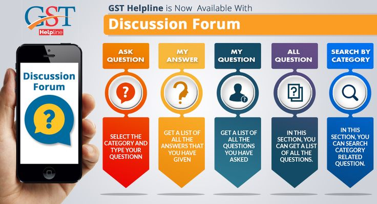 GST Helpline App is one of the best apps to clarify your doubts related to GST. Users can ask their queries related to GST law in India, your queries will be answered by our CA experts and you will be notified automatically when your query solved