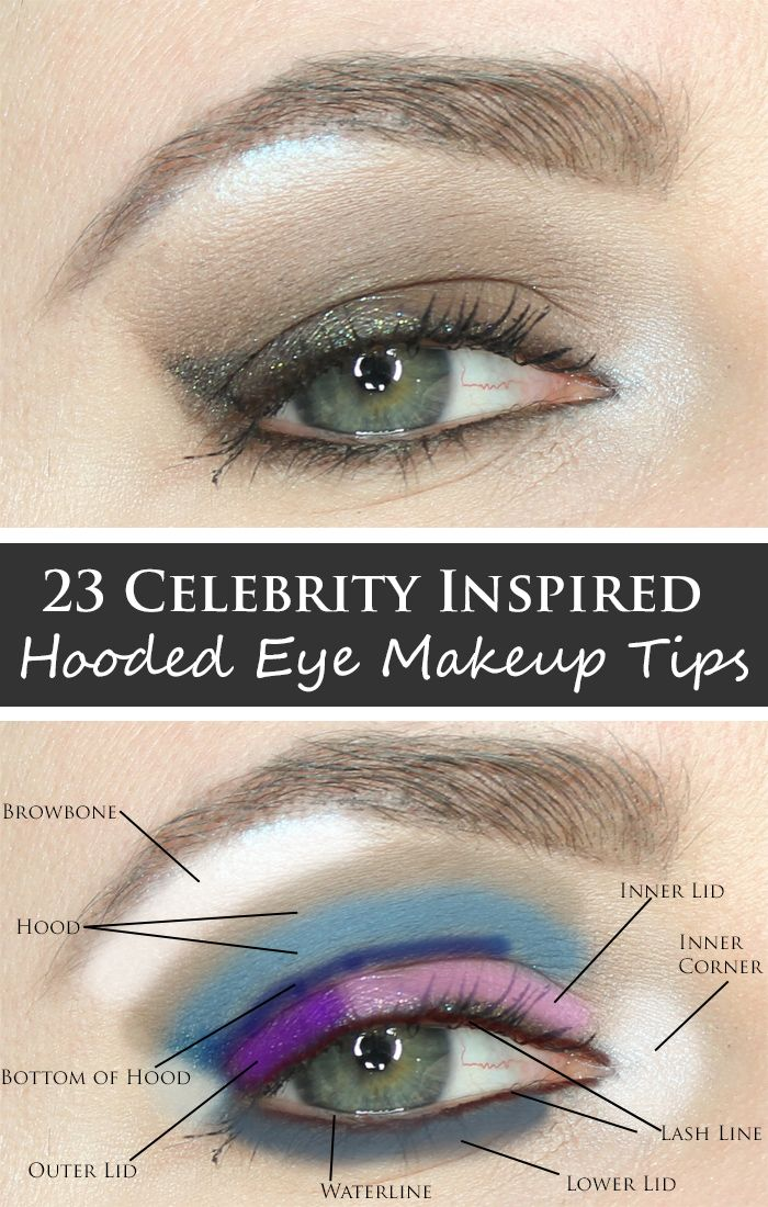 Celebrity Inspired Hooded Eye Makeup Tips. 23 of the best Hooded Eye Makeup Tips including favorites from Blake Lively, Jennifer Lawrence and Taylor Swift!
