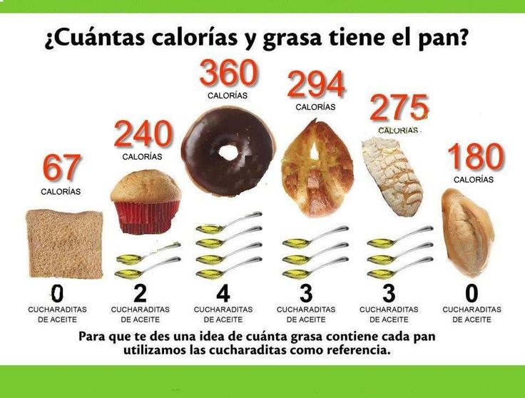 Herbalife, sabias la cantidad de grasa que puede tener? https://www.facebook.com/HerbalifeNutricionCelularDistribuidorIndependiente