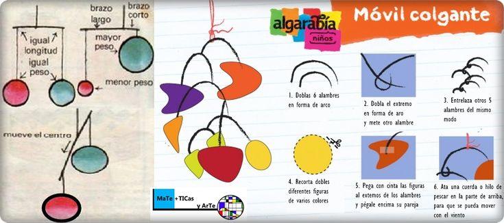 MaTe+TICas y ArTe: Esculturas móviles y Calder. Movimiento, punto de equilibrio y peso.