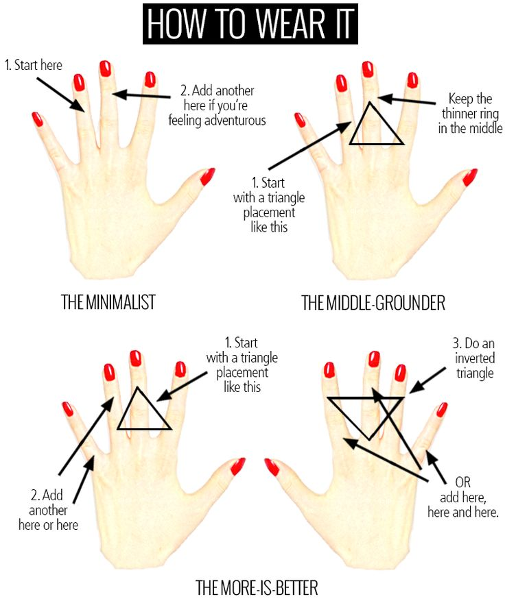 Technique On How To Wear Knuckle / Midi Rings
