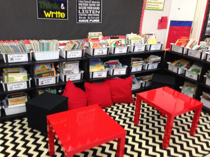 Red Classroom Decor ~ Best red classroom ideas on pinterest turquoise and