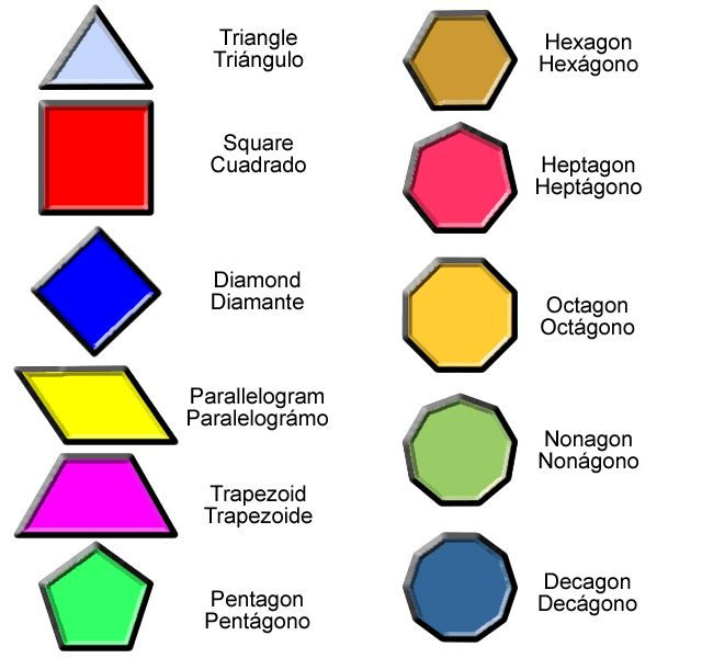 Worksheets Names Of Shapes shapes in geometry names laptuoso
