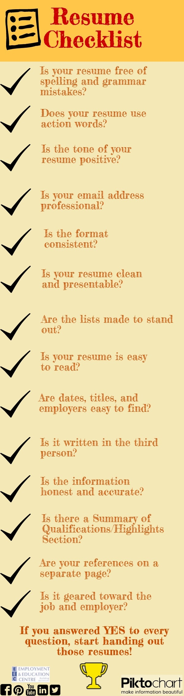 Jobseekers [Resume U0026 CV] Check Out This List Before You Hand Out Your  Resume!