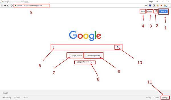 مدونة التقنية أسرار البحث في جوجل Letters Chart Google