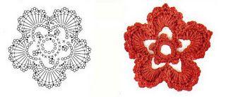 detotfelul: modele rozete, flori crosetate