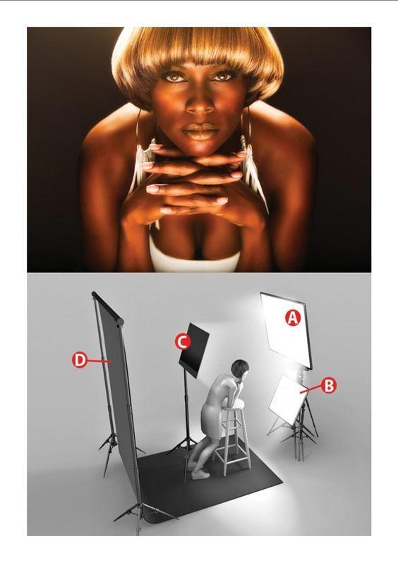 Geniales consejos de iluminación y fotografía posición de lamparas