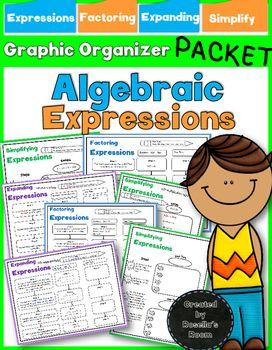 This bundle of graphic organizers support students learning to simplify, expand and factor expressions. Each of the 7 graphic organizers give a step-by-step guide and examples to scaffold learning. The following graphic organizers are included in this bundle:3 x Simplifying Algebraic Expressions2 x Factoring Algebraic Expressions2 x Expanding Algebraic ExpressionsThese are also individually available to purchase (click on the above links).Looking for a real-world practical application of…