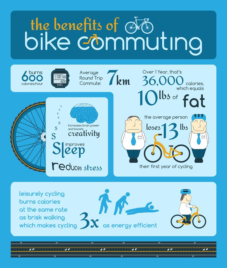 Infographic - Benefits of Bike Commuting #GraphicDesign #ArtSchool