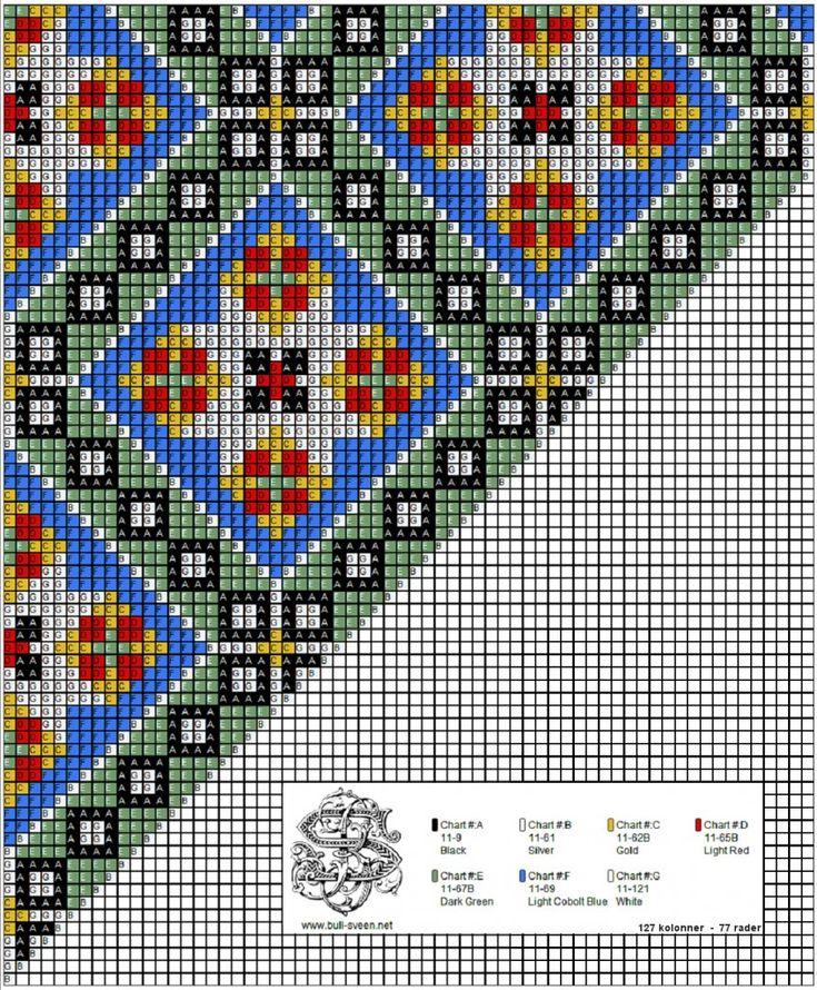 bringeklut 09 lav variant blaa