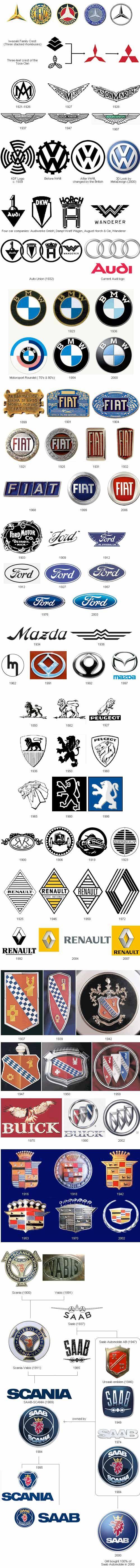Evolución de #logos de marcas de #coches.