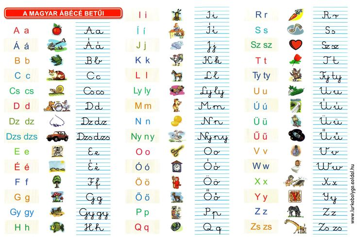 The Hungarian alphabet
