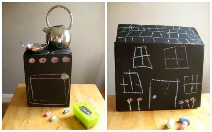 chalkboard paint projects Discover fun chalkboard paint uses and projects from the experts at hgtvcom.
