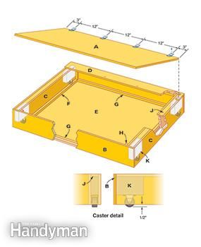 Figure A: Storage box construction