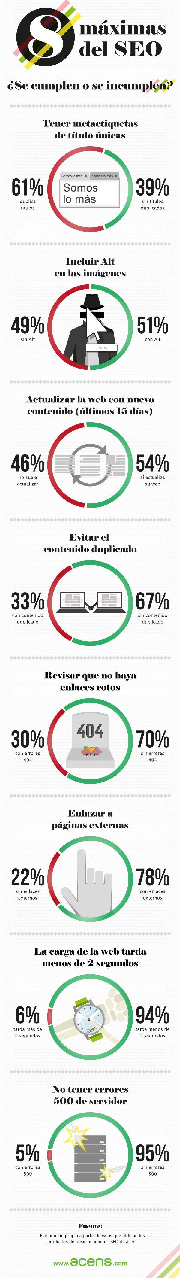 Las 8 máximas del SEO #infogafia